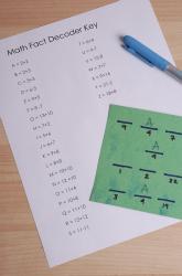 Source: http://www.education.com/activity/article/Math_facts_secret_codes/